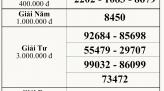 Kết quả xổ số kiến thiết Bình Thuận ngày 8.7.2021