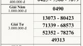 Kết quả xổ số kiến thiết ngày 06.05.2021
