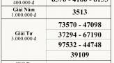 Kết quả xổ số kiến thiết Bình Thuận ngày 04.03.2021